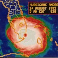Clima Miami